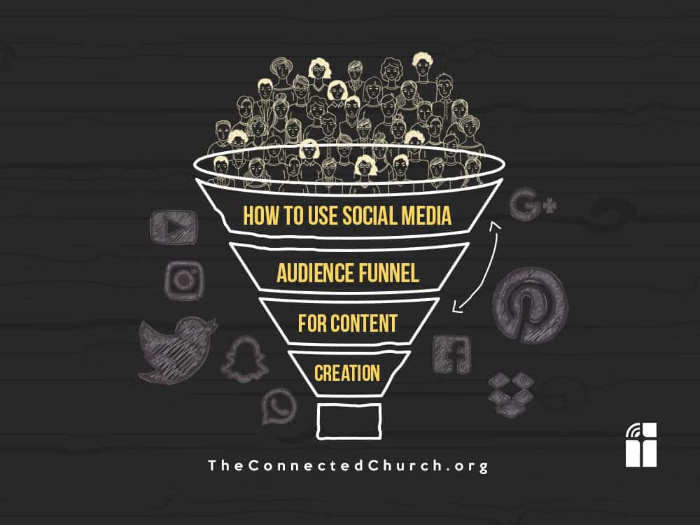 social media audience funnel for content creation